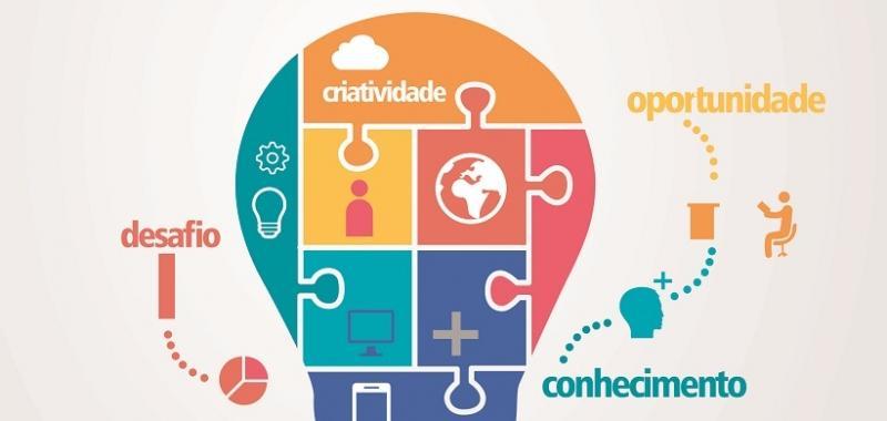 Desenho de uma lâmpada com imagens simbolizando desafio, conhecimento e oportunidade